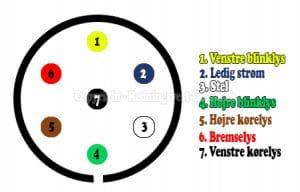 Trailerstik diagram til 7-polet stik
